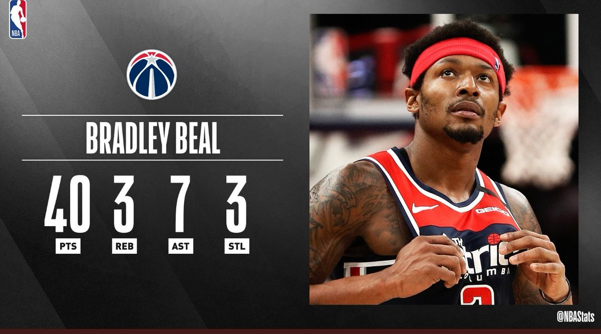 Bradley Beal scores 40+ points for the 11th time this season in the @WashWizards win. #SAPStatLineOfTheNight https://t.co/JIHm0DIXbm https://t.co/i1y1kTZPUw
