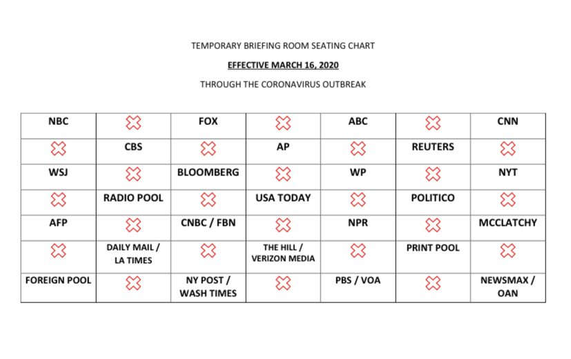 Paul Farhi On Twitter New White House Correspondents Assn Tells Members To Stay Away From Briefing Room If They Don T Have An Assigned Seat In New Reduced Emergency Seating Chart Below No