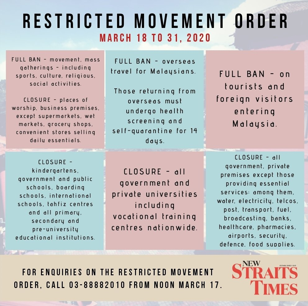 Image result for restricted movement order