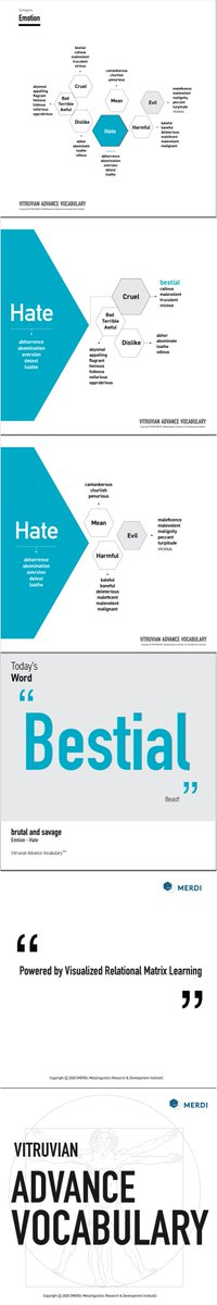 Today's word 'bestial' : savagely cruel and depraved. Vitruvian Advance Vocabulary is based on innovative relational matrix and visualized vocabulary learning. #Englishteacher #English #EnglishVocabulary #visuallearning #Vocabulary #Englishwords #ACT #SATprep #englishwriting pic.twitter.com/dUI2BhhAcR