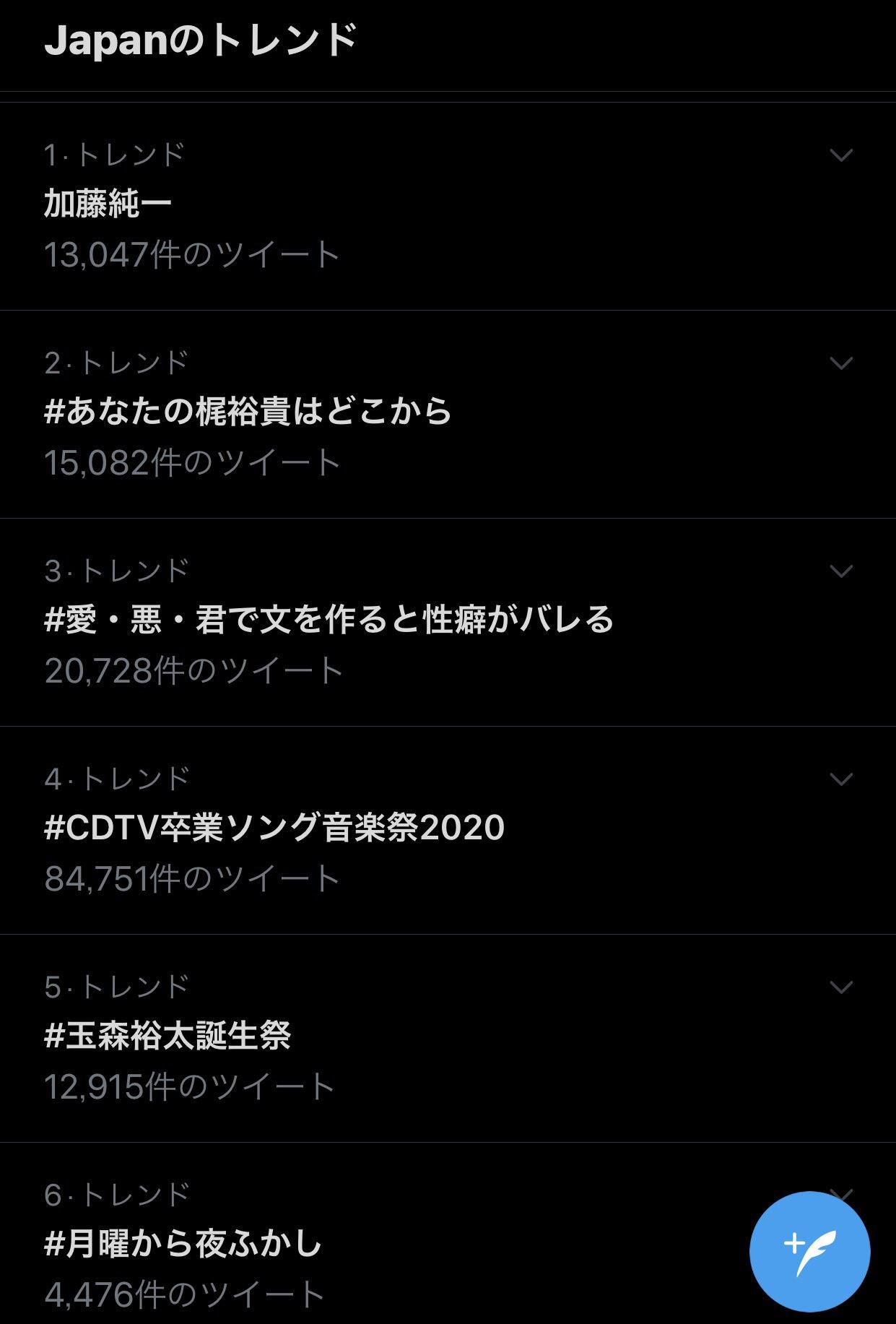 加藤 純一 ツイッター