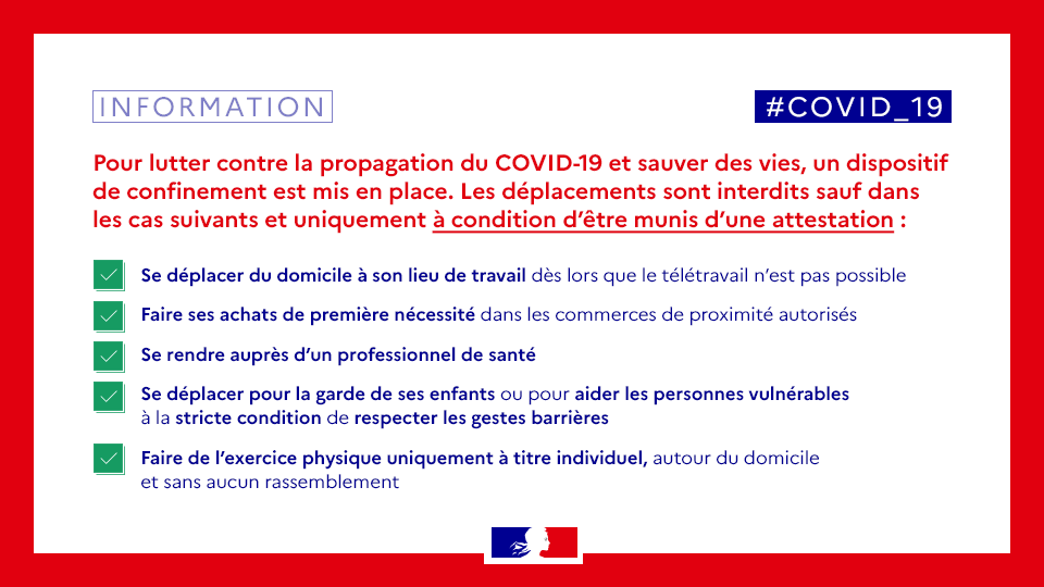 Infographie : Information COVID_19