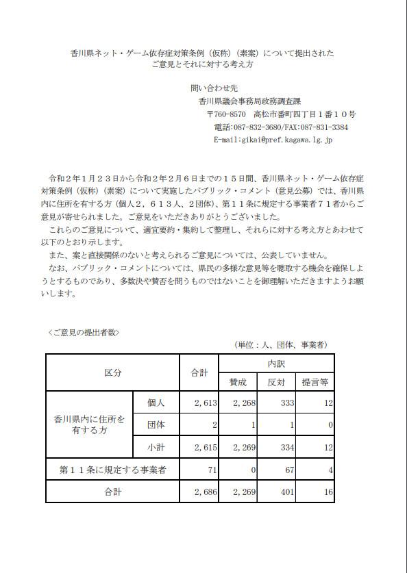 """ねとらぼ on Twitter: """"2269件の賛成意見が1ページに 香川県「ネット ..."""