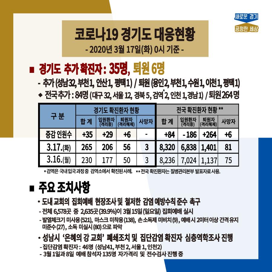 경기도 이미지 검색결과