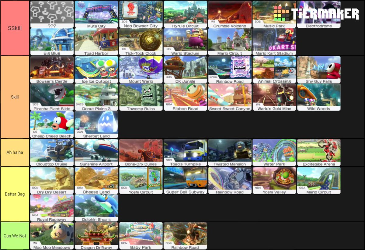 Bear On Twitter Here Is My Definitive Tier List For Mario Kart 8