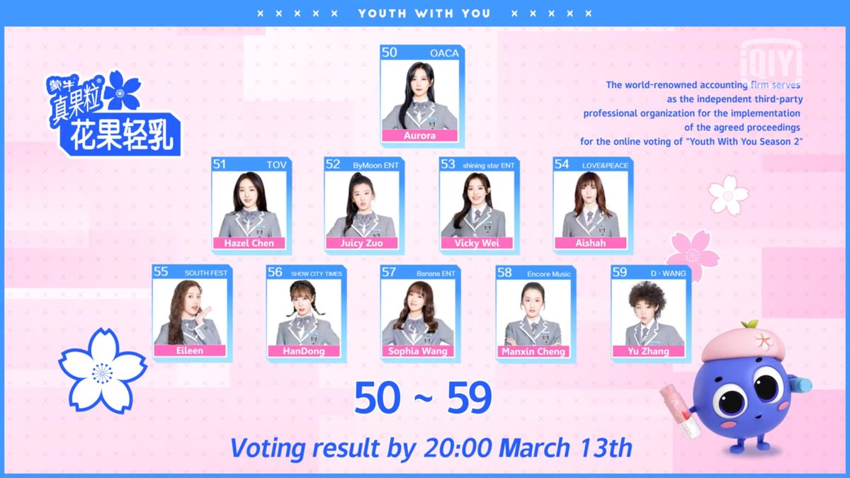 Asian Junkie On Twitter Dreamcatcher S Handong Ranked 56 On Youth With You Survival Show Company Needs To Do More Bribery By Iatfb Https T Co Xjqtvrtjbu Https T Co Y9ned40rtm A place to gather and discuss the health and success of your skincare journey. twitter