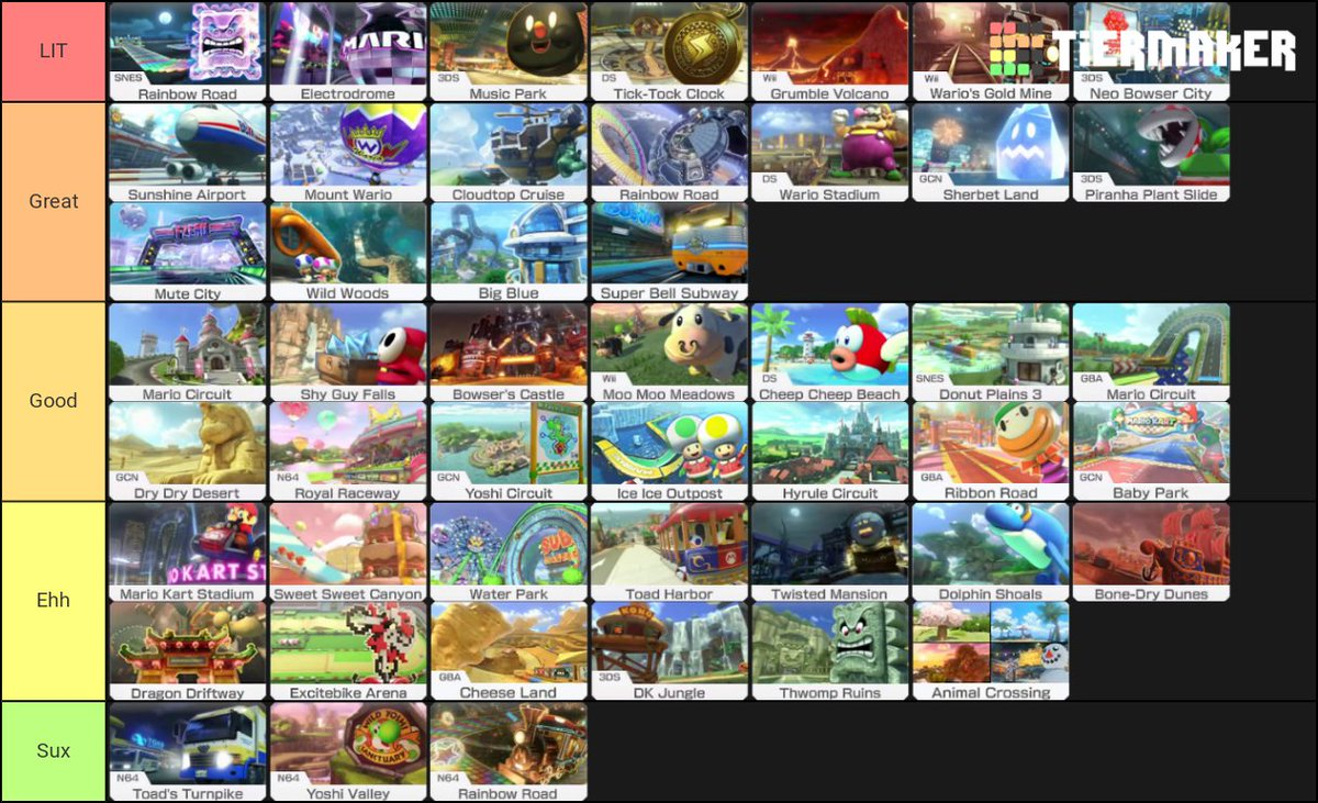 Psi Force On Twitter My Mario Kart 8 8 Deluxe Course Tier List