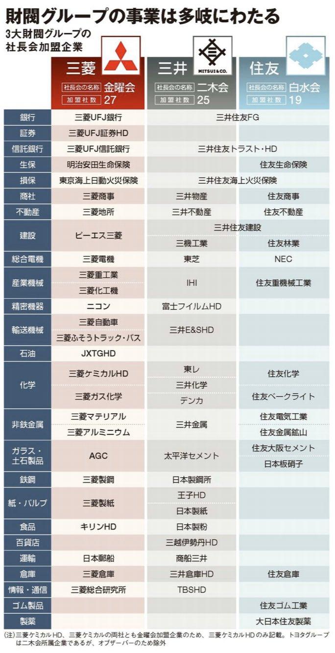 株価 三菱 マテリアル 三菱マテリアル(株)【5711】:チャート