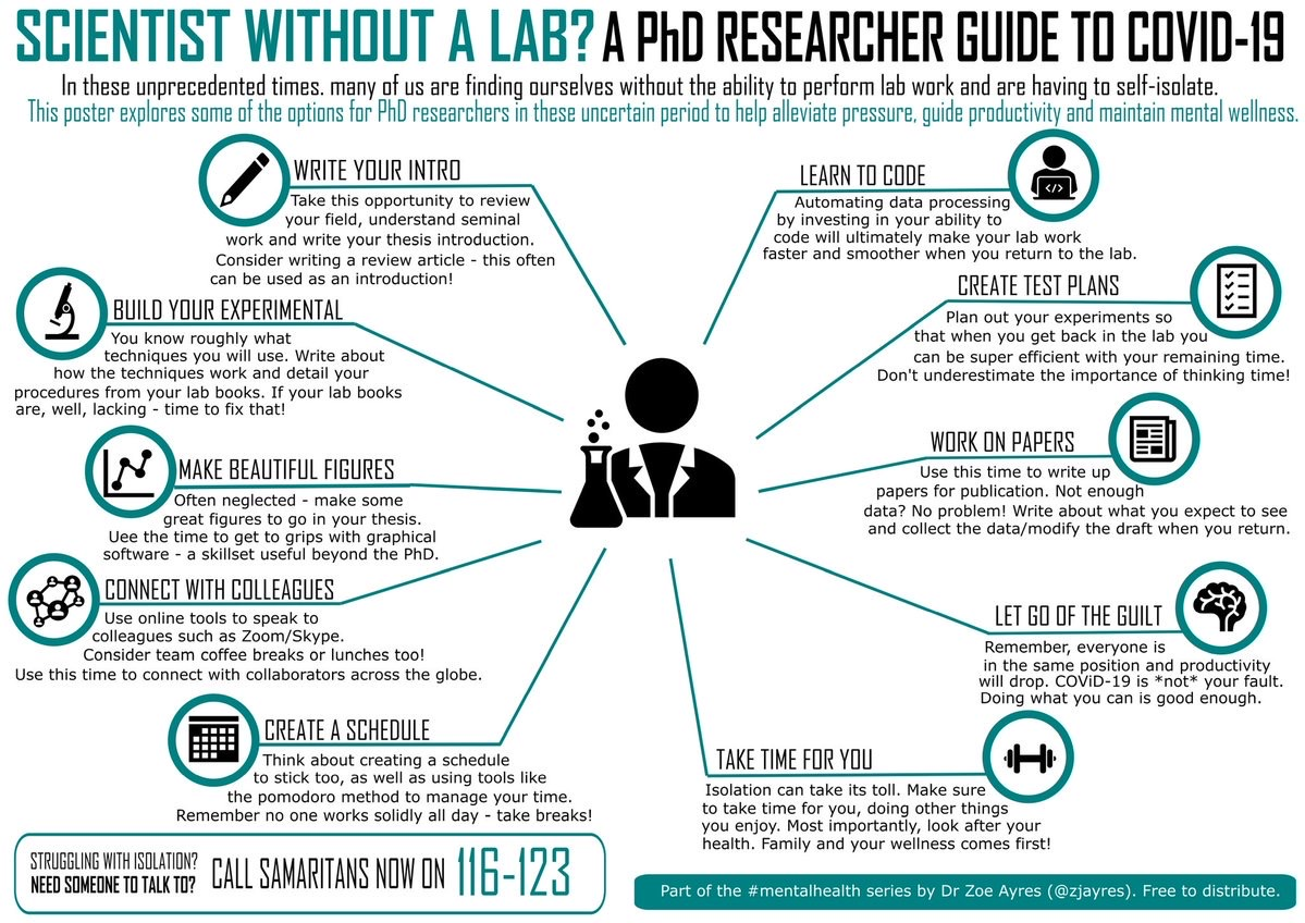 Great advice for PhD students (and postdocs) feeling isolated when locked out of the lab for social distancing. Thank you to @zjayres for this! https://t.co/2Uuw1bDSuV