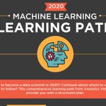 Image for the Tweet beginning: 😱 2020 Machine Learning Path  Read