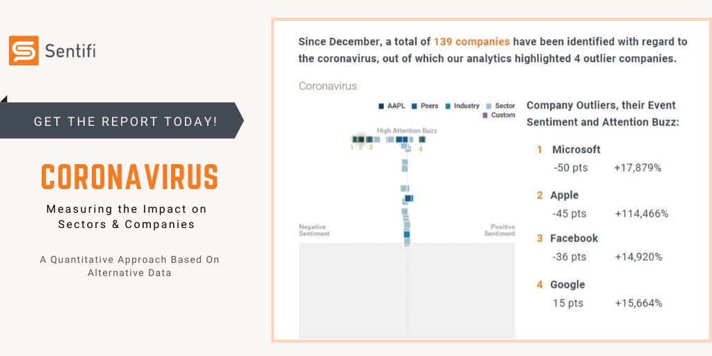 Check out how the sentiment for the Technology sector performed under the #coronavirus impact. Download the report for full #sentimentanalysis on 11 sectors today! https://t.co/dUqoqZC9wn https://t.co/OUHlexa8a4