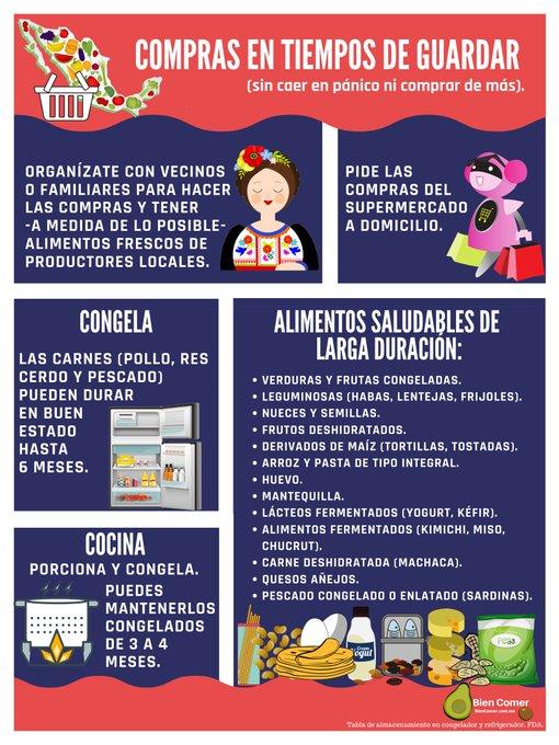 www.biencomer.com.mx