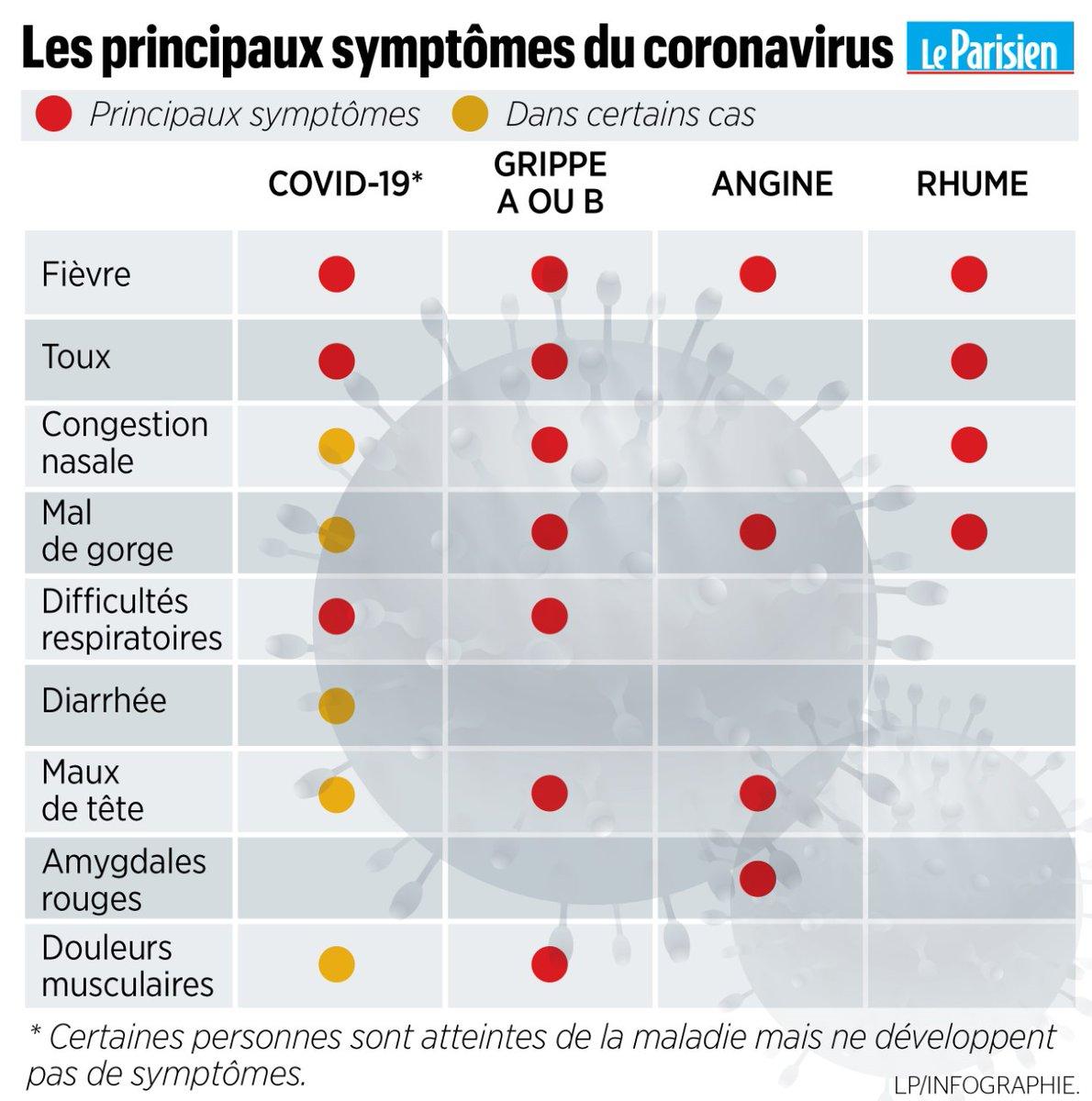 COVID-19 (nouveau coronavirus) - conseils de santé pour le grand public