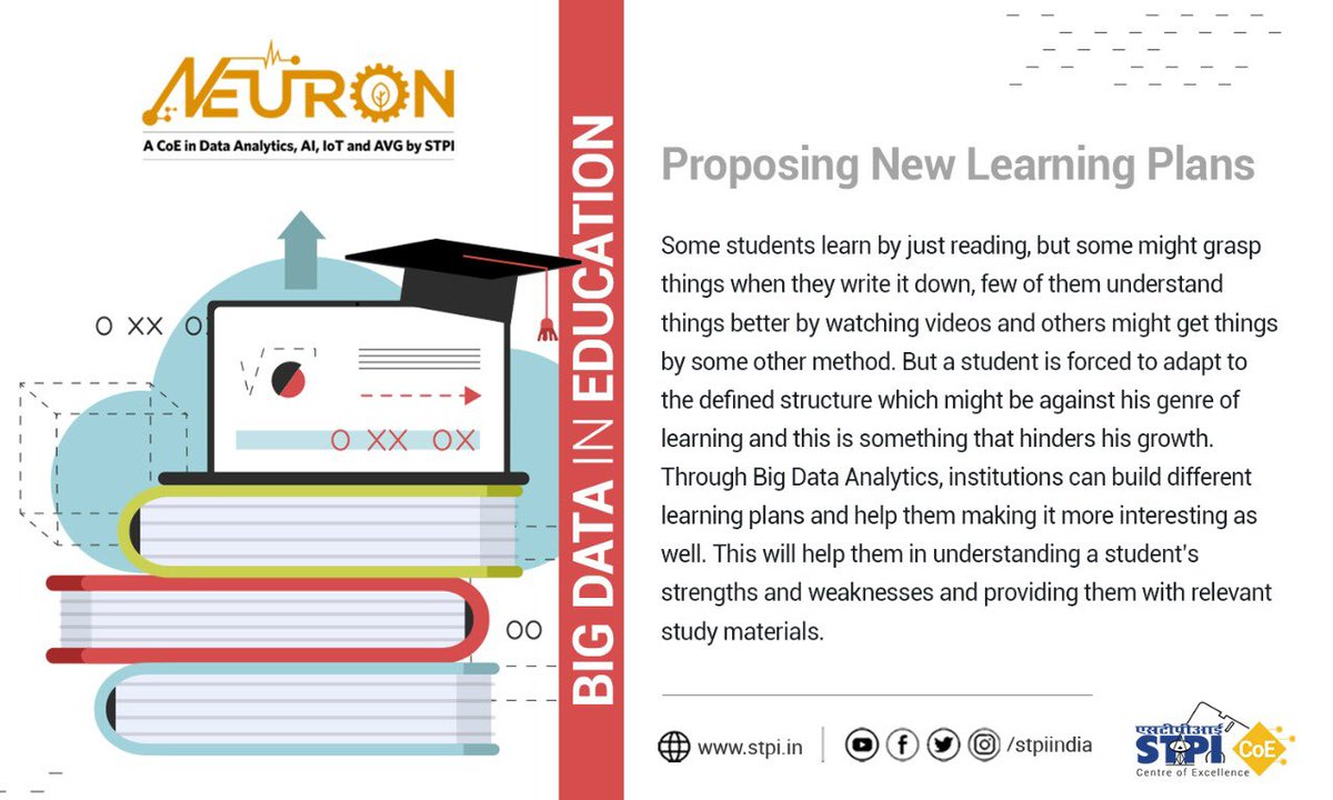 #BigData can empower educational institutes develop new learning plans based on the analysis of students' needs. To build innovative Big Data solutions for enriching learning plans, join #STPINEURON: https://t.co/vrqWltw1Zi. #STPICoEs #STPIINDIA #STPIINCUBATION #GrowWithSTPI https://t.co/EB4eXlKRKP