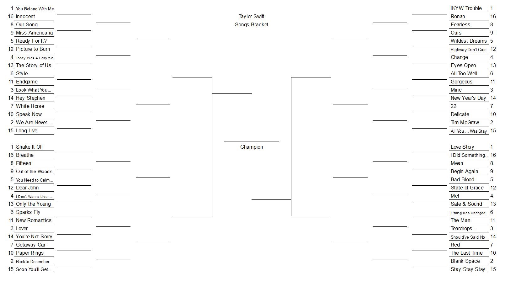 Taylor Swift News On Twitter Who S Filled Out The Taylor Swift Songs Bracket Made By Teamziller What Was Your Champion Song