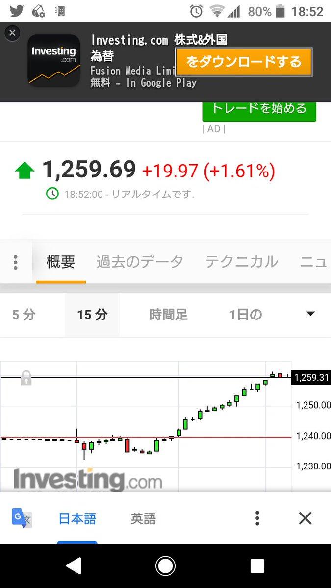 リアルタイム為替チャート