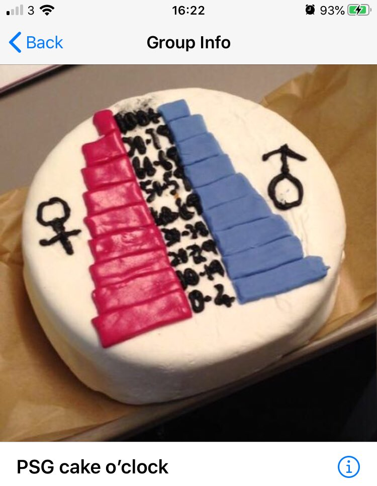 Psg Lshtm On Twitter Psg S Cake Wednesday Goes Online Thanks To Rachelhvscott We Now Have A Whatsapp Group So We Can Continue To Get Together At 4pm Every Wednesday Even While
