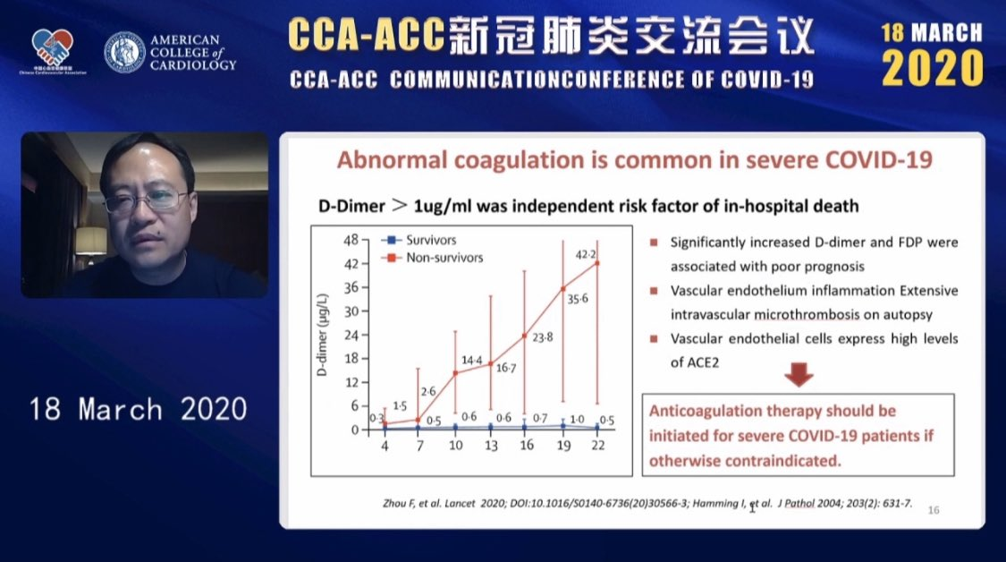 COVID-19 Cardiology Coalition