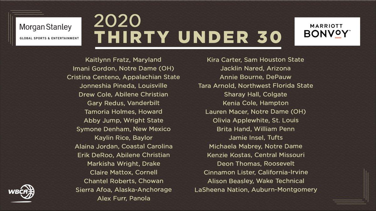 WBCA names 2020 Thirty Under 30 honorees. 🏆  Story 🔗 https://t.co/G9AwZbKJ0E https://t.co/MrCGTp2YfM