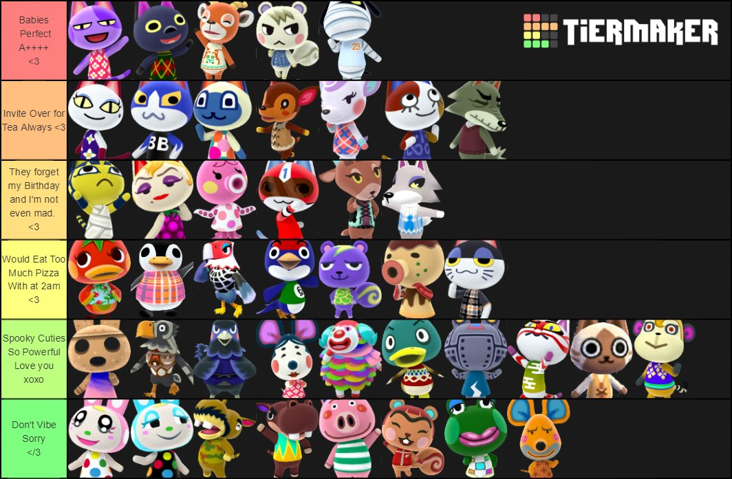 Quinn Curio On Twitter My Animal Crossing Ranking System Was