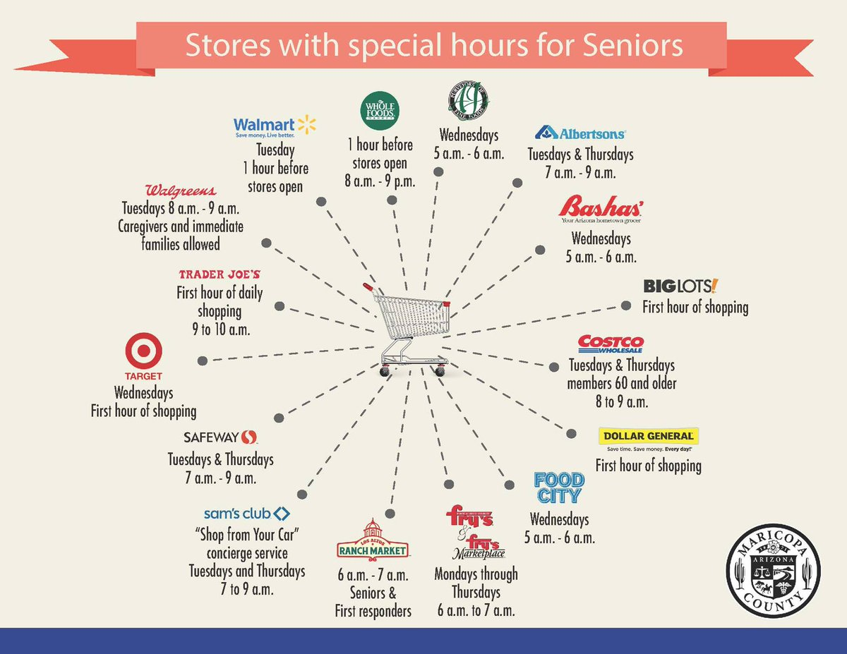Share this: Infographic shows the times, days and stores where seniors can get priority at shopping. Thanks Maricopa County for creating this. Let's make sure everyone has a chance to get the necessities they need. #Coronavirus #StoptheSpread #PHX #PHXNewsroom