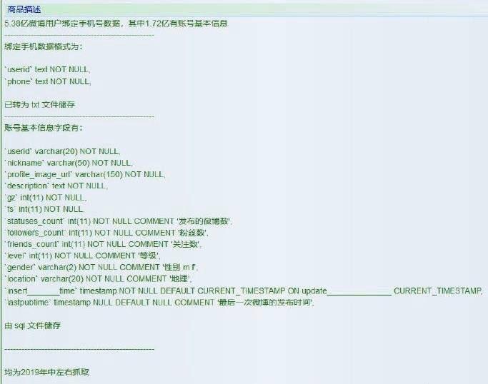 vazamento no Weibo