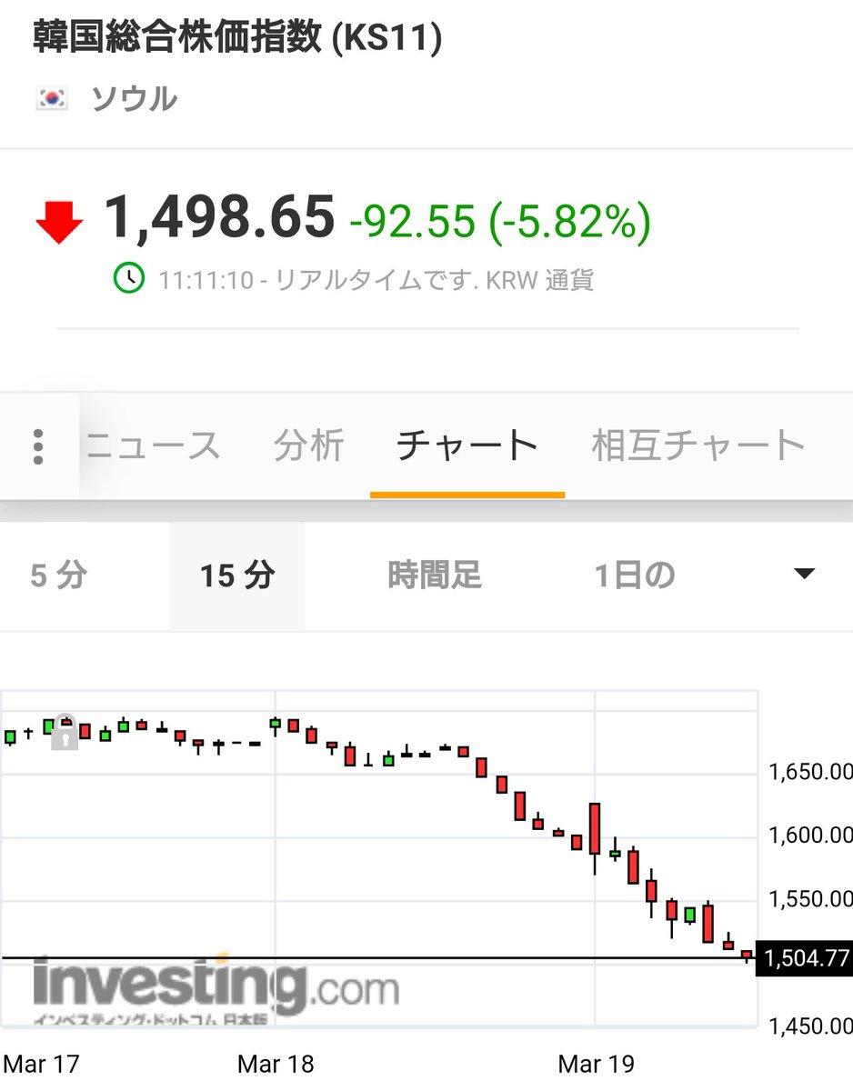 韓国 株価 リアルタイム