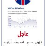 Image for the Tweet beginning: #عاجل #بريطانيا #الكويت
