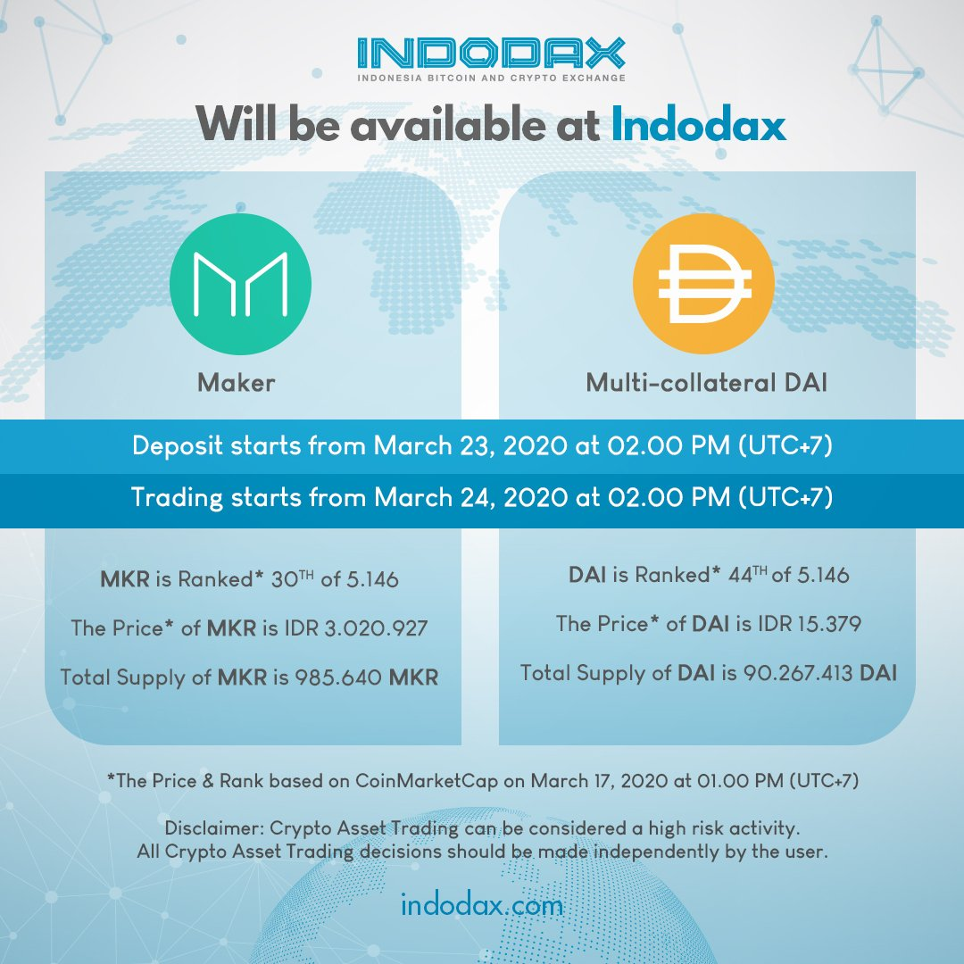 milyader bitcoin indonesia