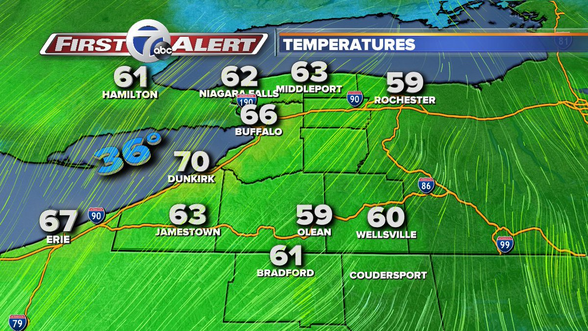 Aaron Mentkowski On Twitter 5am Mild Start To Your Friday 66 Degrees Right Now In Buffalo The Normal High Today Is 43 And The Record High Today Is 80 2012 Wkbw Https T Co Daxgwilkwt