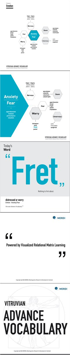 Fret [v.]: be constantly or visibly worried or anxious.  Vitruvian Advance Vocabulary is based on innovative relational matrix and visualized vocabulary learning. #Englishteacher #English #EnglishVocabulary  #SATprep #englishwriting #VitruvianAdvanceVocabulary #MERDI #writingpic.twitter.com/s5KXDUFp9a