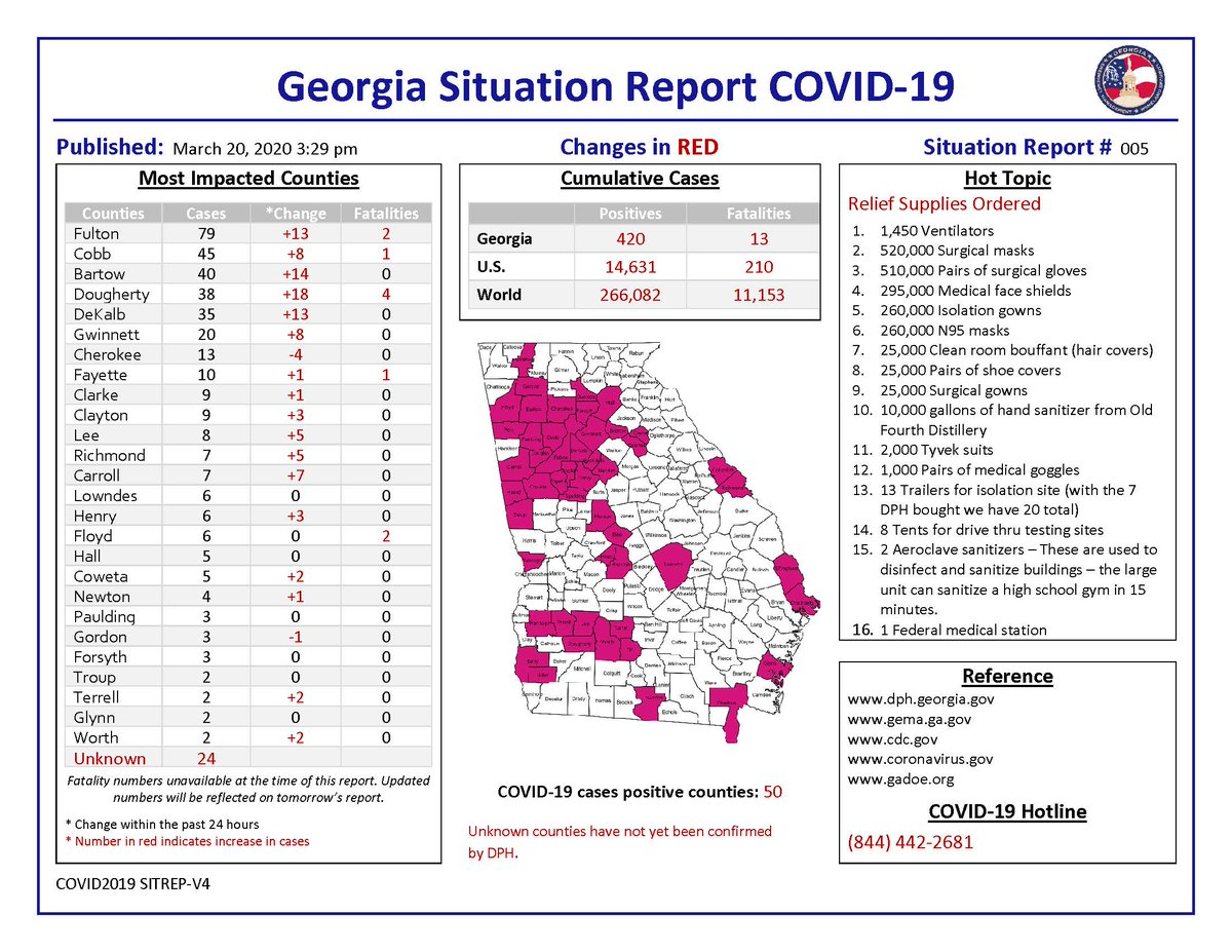 Below is the #COVID19 Situation Report for 3/20/2020.