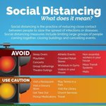 Image for the Tweet beginning: Social Distancing at a Glance.