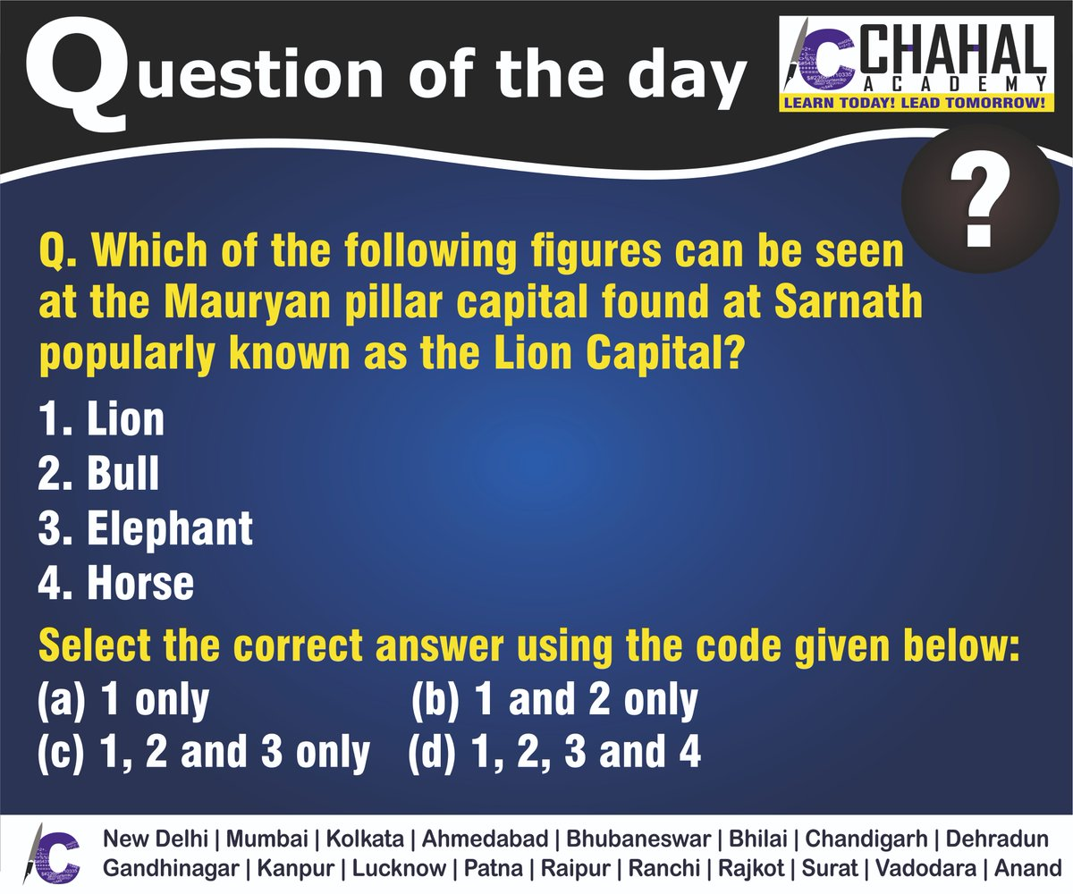 Question of the Day  Answer - D  #21stMarch2020 #Questionoftheday #UPSC2020 #IPS #IBPS #governmentexam #Currentaffairs #iasquestion #UPSCQuestion2020 #dailyquiz #coachinginstitute #iascoachingcenter #IASquestions #civilserviceexam  Visit:- http://chahalacademy.compic.twitter.com/8ZM0ZAItVn