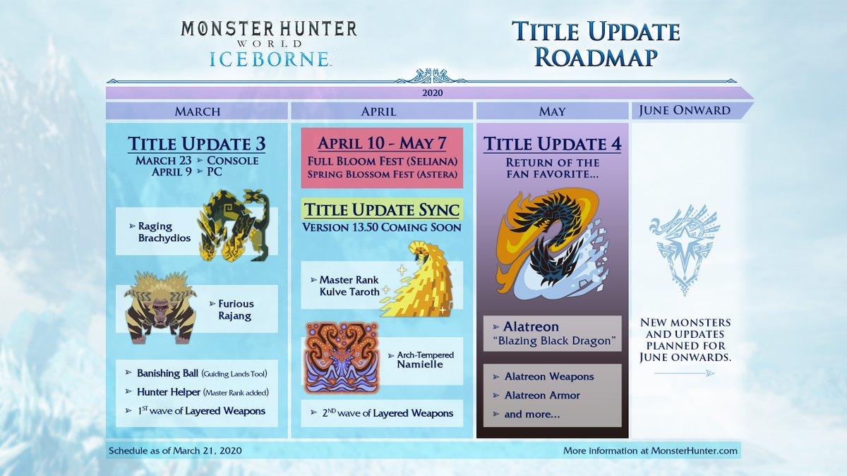 Monster Hunter On Twitter Mark Your Calendars Hunters Here S