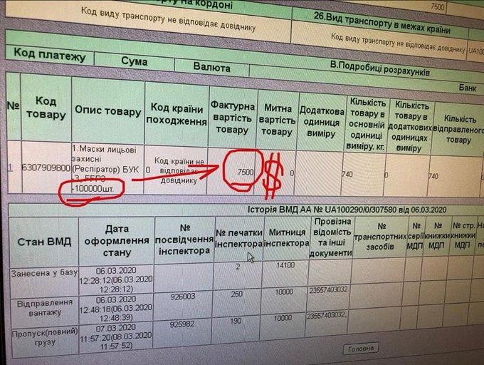 На Харьковщине СБУ блокировала схему поставки в Россию приборов к военной авиатехнике - Цензор.НЕТ 4072