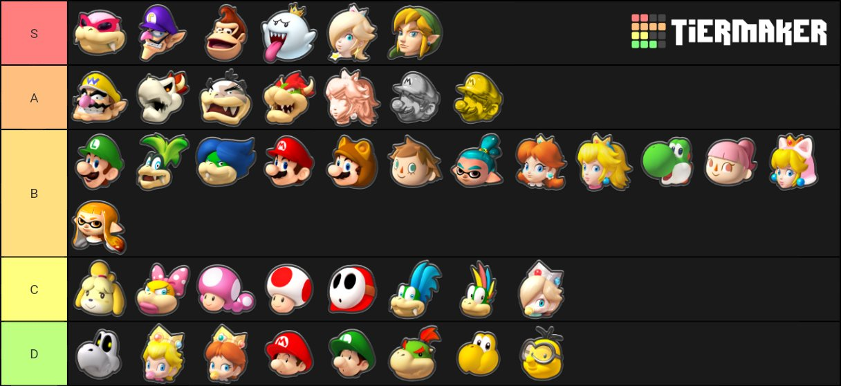 Bear On Twitter My Mario Kart 8 Deluxe Tier List With Each