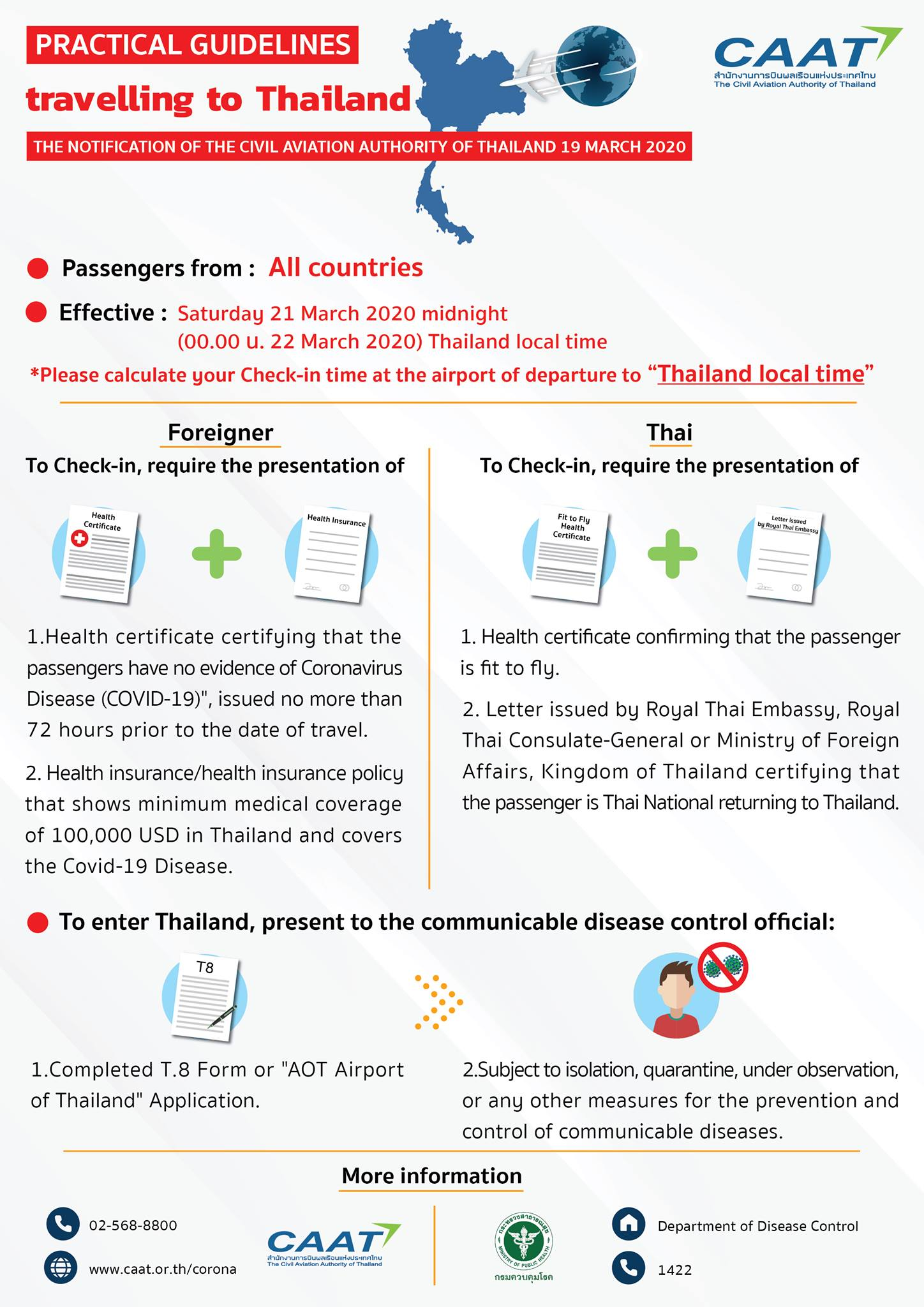 Thai Airways On Twitter Concise Wisdom We Would Like To Inform You That The Insurance Policy That Shows Minimum Medical Coverage In Thailand Of Coronavirus Disease Covid 19 In The Amount Not Less Than