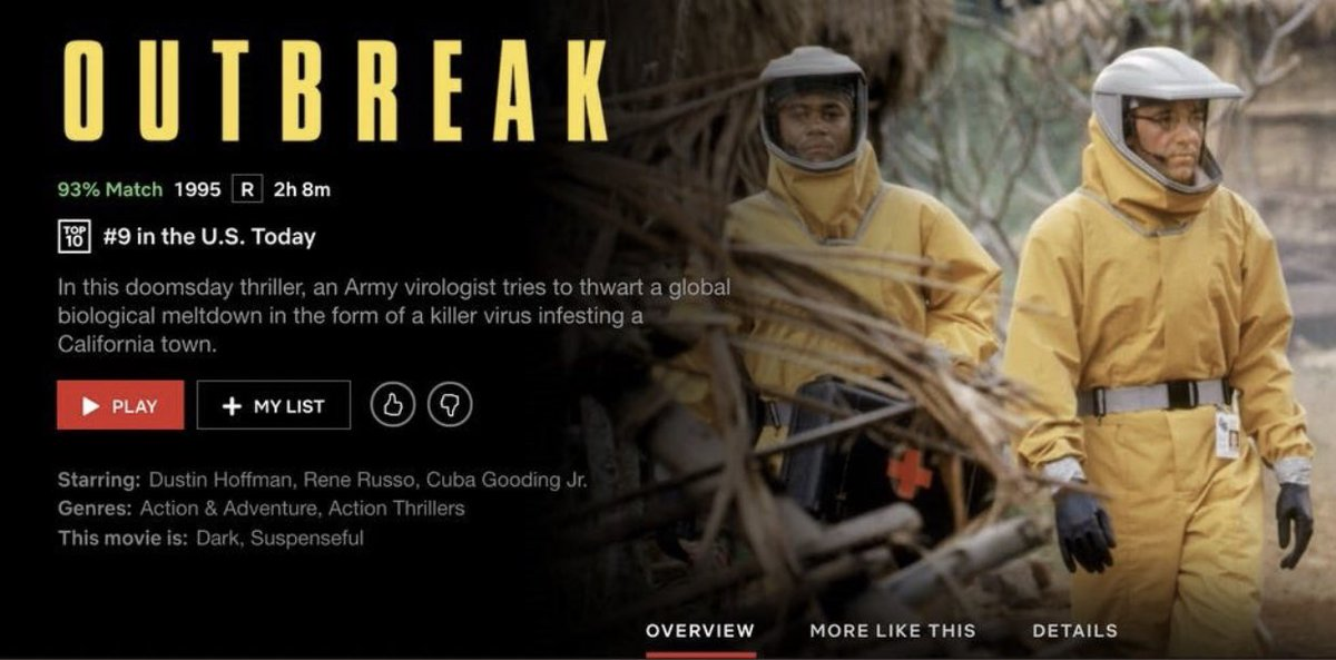 Servet Gunerigok On Twitter Watched Outbreak 1995 On Netflix Totally Close To The Situation These Days When Covid 19 Infects 300k And Kills 10k The Movie Gave An Insight To How A Virus