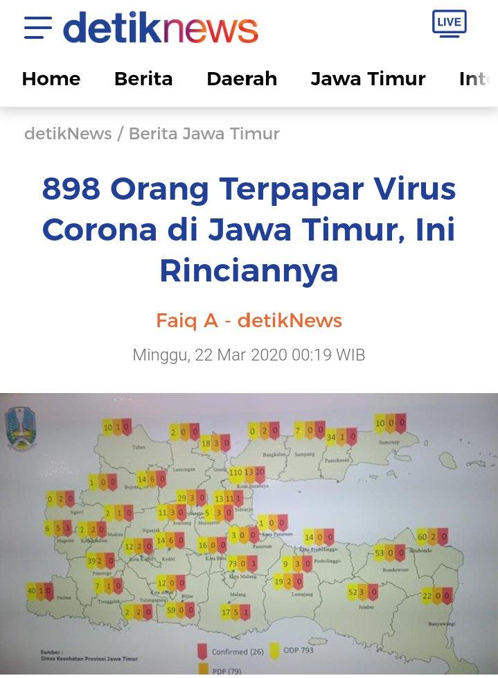 Podoradong Su Twitter Jawa Timur 898 Orang Terpapar Surabaya Serta Malang Masuk Zona Merah Harusnya Sudah Dilockdown Dua Kota Tersebut