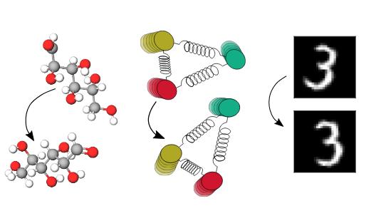 Generalizing CNNs for Equivariance to Lie Groups on Arbitrary Continuous Data任意のリー群上の変換について同変なResNet-likeのConv層とCNNの提案.同一モデルで画像,分子,ハミルトニアン力学系のモデリングに適用できる.swishは2階微分可能.