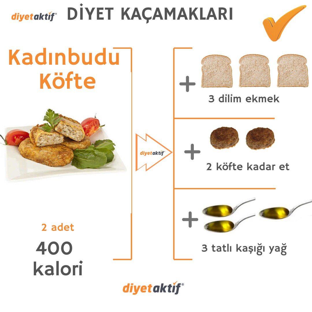 DiyetAktif on Twitter: