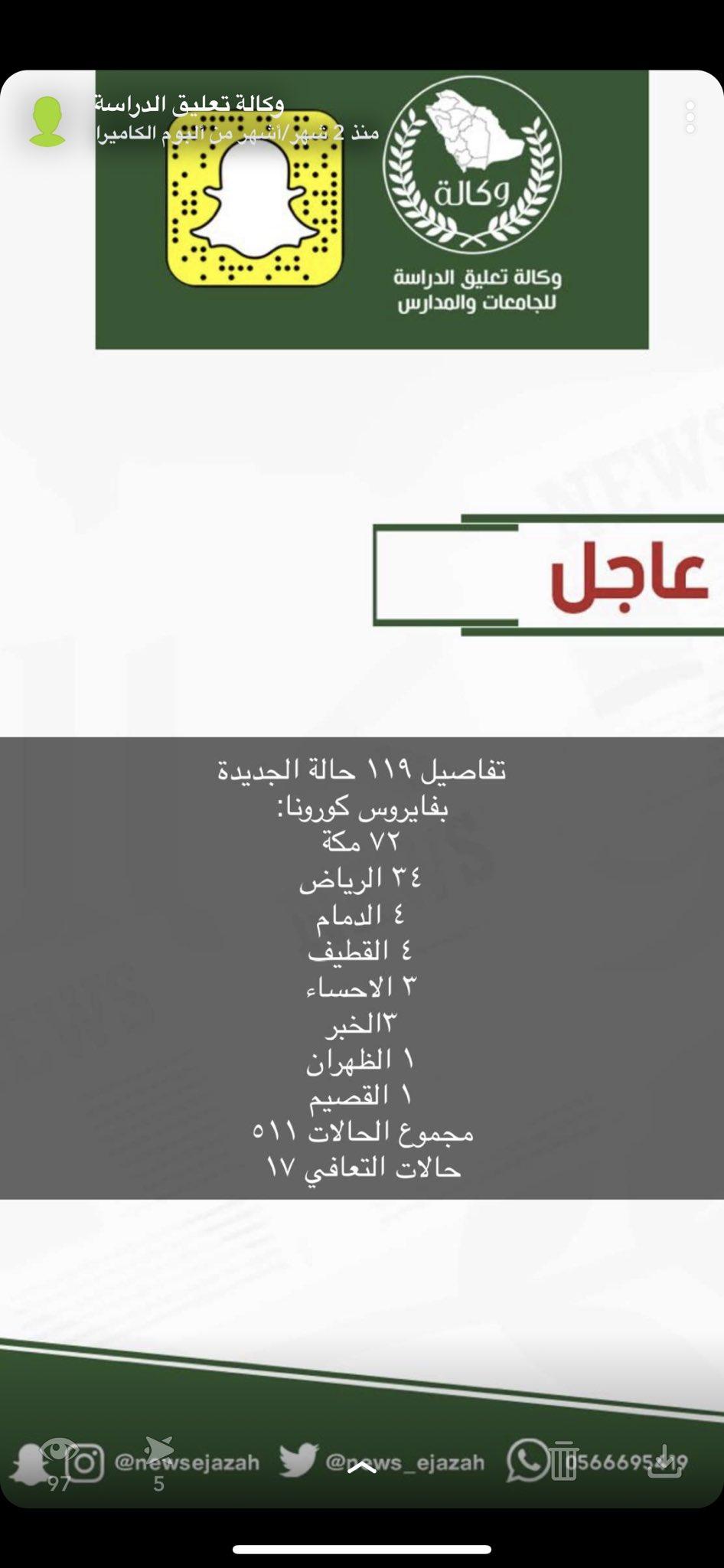 تضارب حول تعليق الدراسة بين تغريدة واس وجامعة القصيم صحيفة المواطن الإلكترونية 2017 03 19