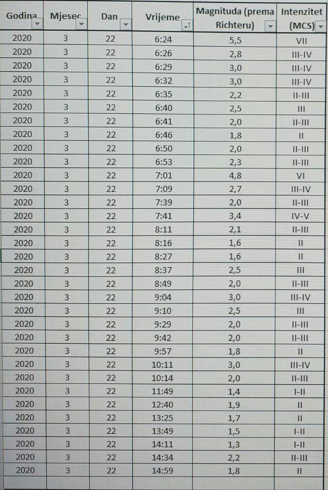 ETuQ2dlXQAEk-27?format=jpg&name=medium