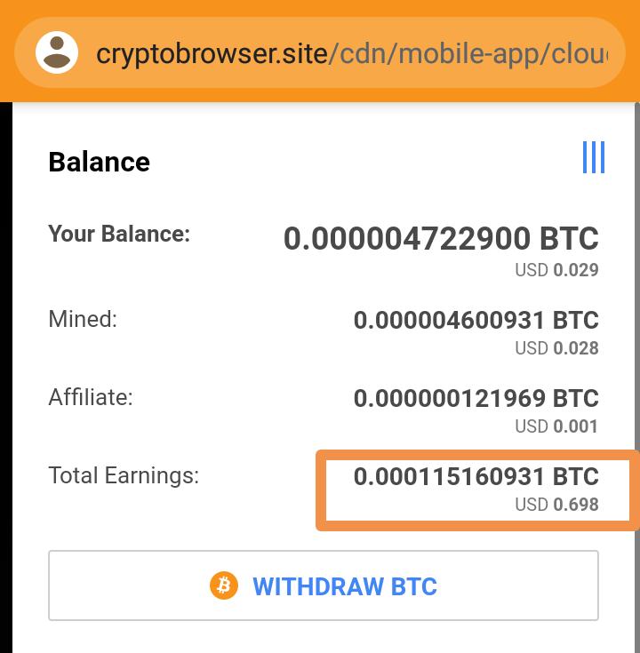 capul max bitcoin piața