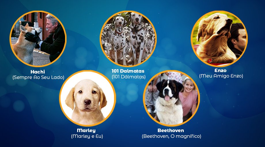 Se você pudesse ser amigo de um desses pets do cinema, qual você escolheria? 😍 https://t.co/CE8q4CkuZe