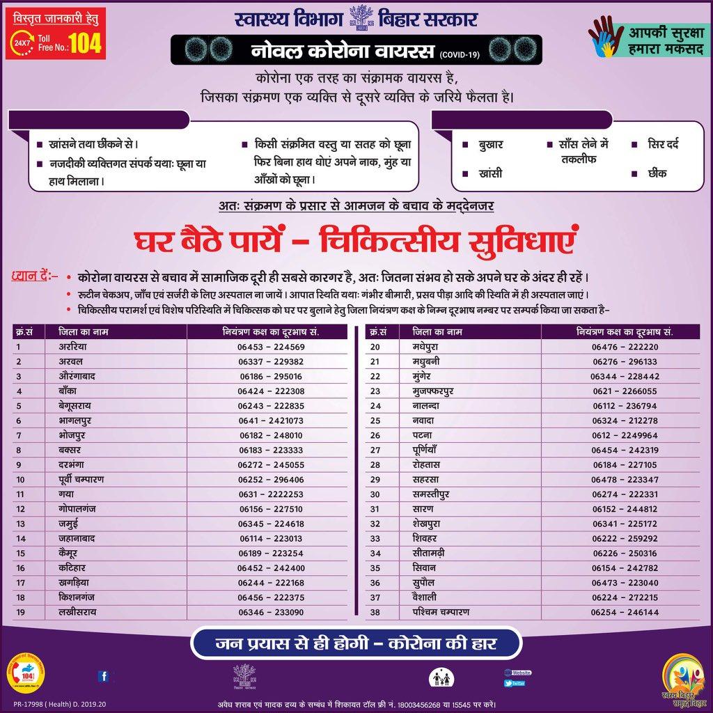 बिहार में आपके ज़िले का #corona कंट्रोल रूम का नम्बर. शेयर करें. #Bihar #coronavirusinindia