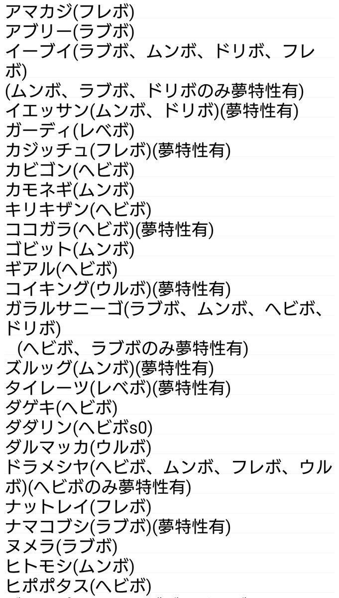 ポケモン サンムーン ヨーギラス 世界漫画の物語