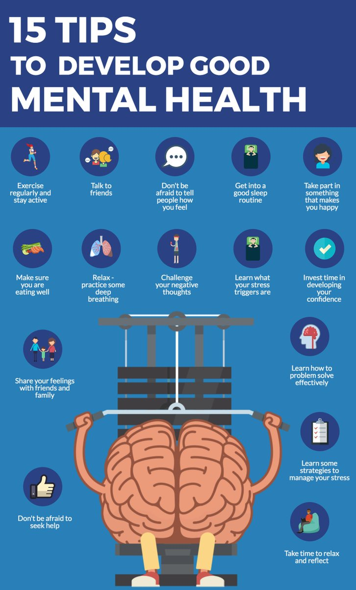 """BelievePerform on Twitter: """"15 tips to develop good mental health… """""""