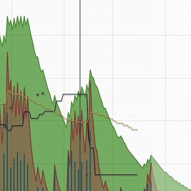 Nach einem verkorksten ersten Quartal ist der Weg bis zum Dom sehr weit. #derdomistdasziel #koelnmarathon #laufen #darumlaufenwir #liebeslauftagebuch #motiviertdurch2020 #projekttempel #restart #marathontraining #trainingspause #verletzungüberstanden #runalyzepic.twitter.com/Cr3Wc1R7JQ